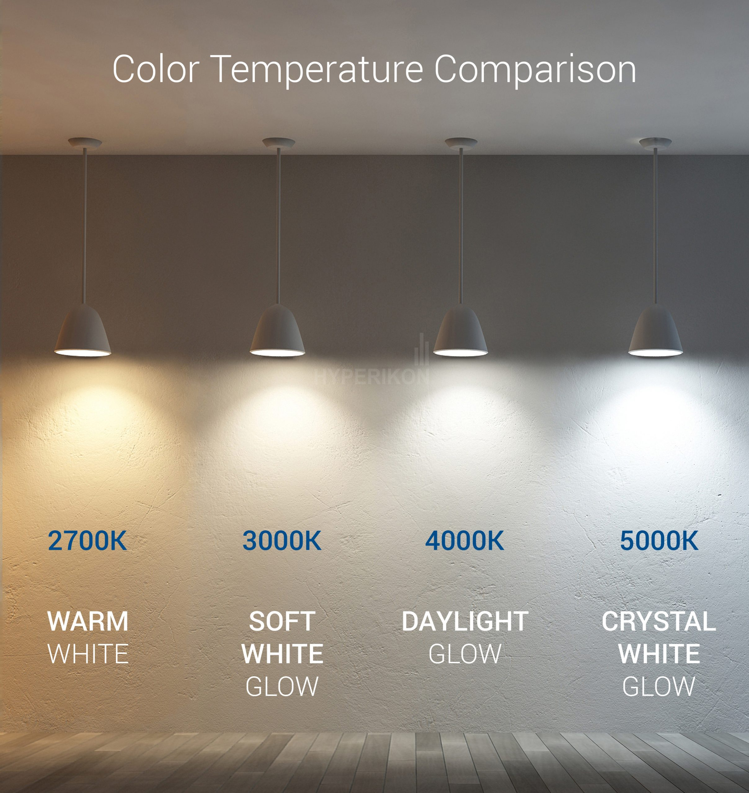 Ulike fargetemperaturer